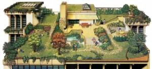 giardini.pensili